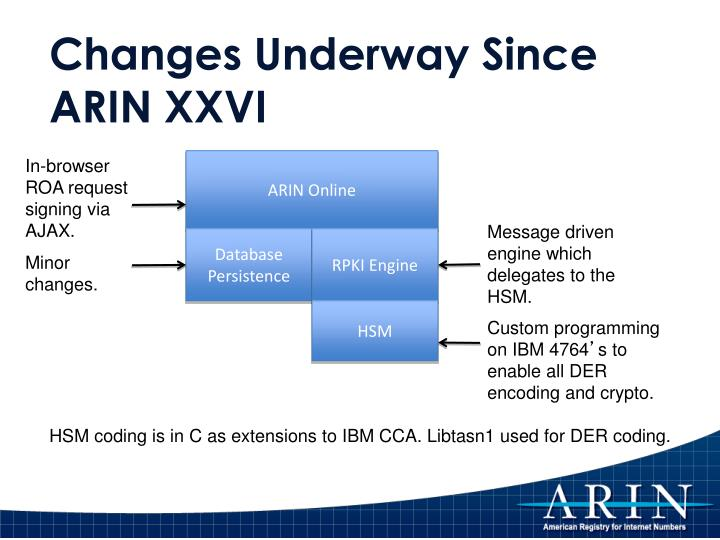 Changes Underway Since ARIN XXVI