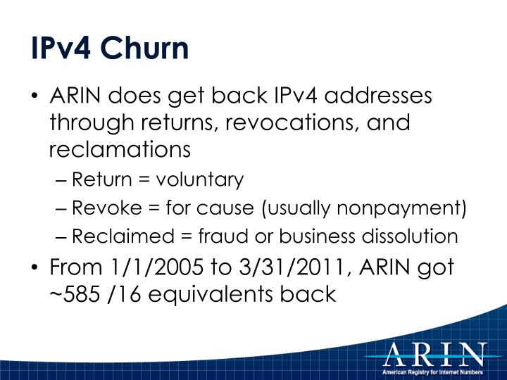 IPv4 Churn