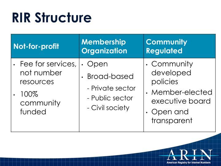 RIR Structure