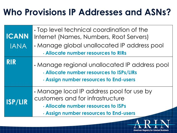 Who Provisions IP Addresses and ASNs?