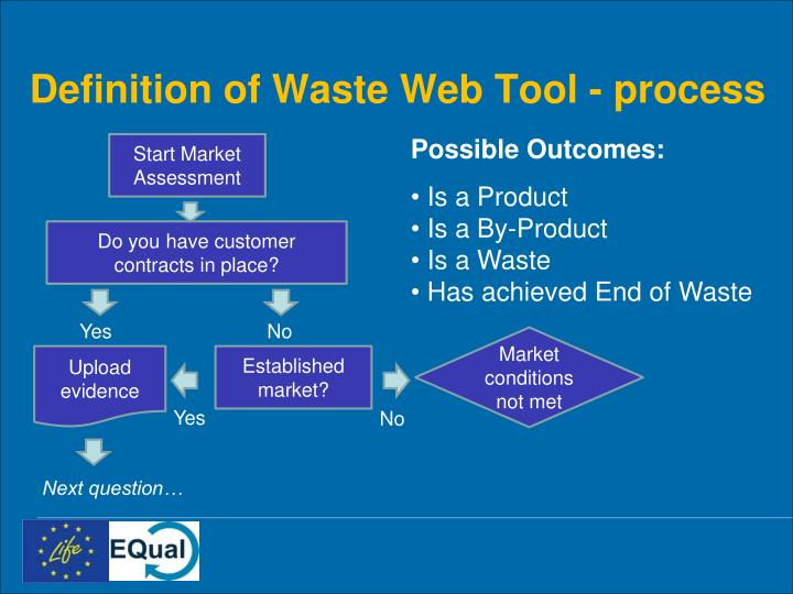 Definition of Waste Web Tool - process