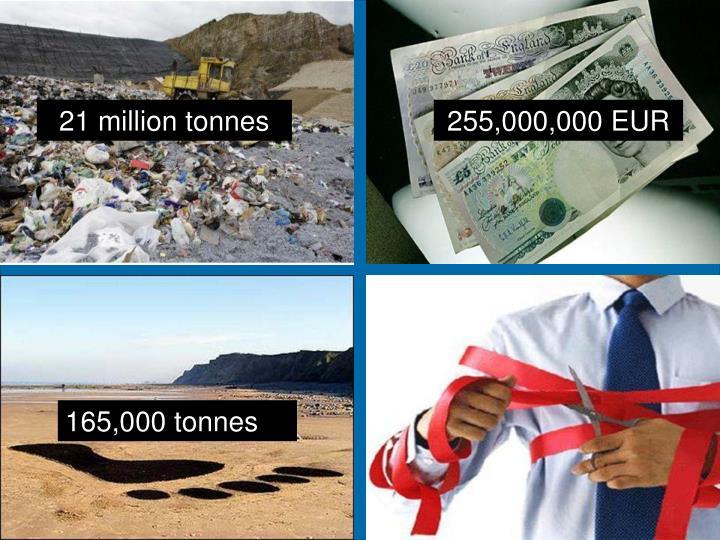 21 million tonnes