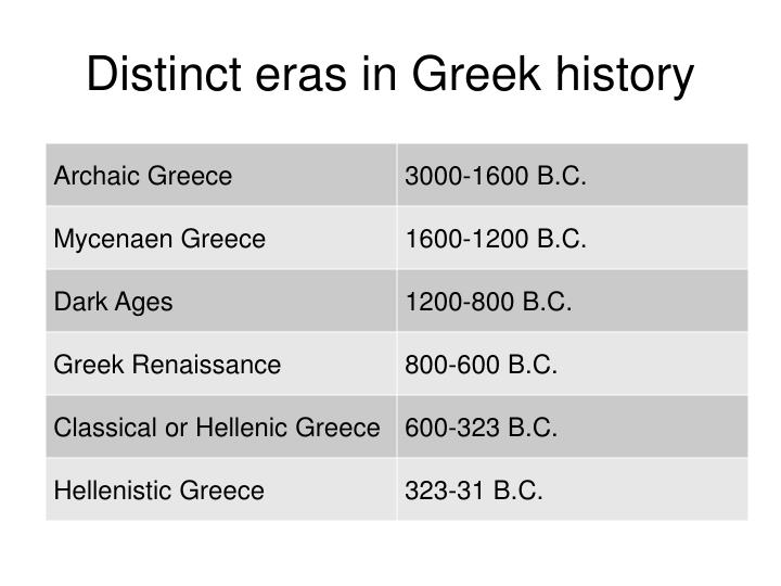 Distinct eras in Greek history
