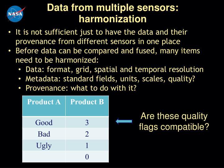 Data from multiple sensors: harmonization