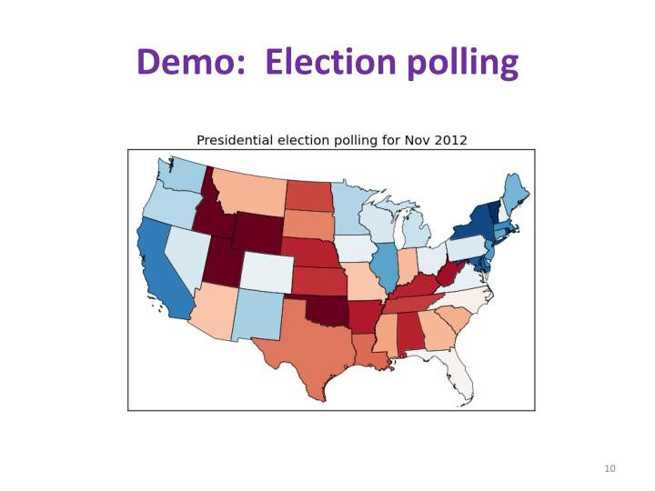 Demo:  Election polling