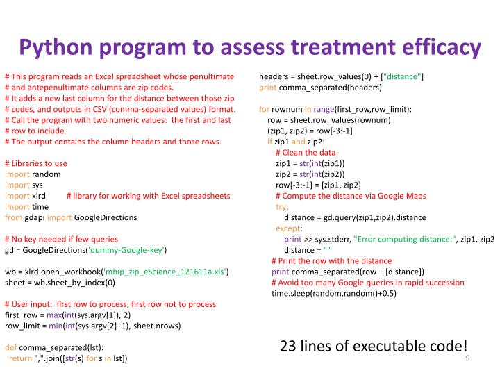 Python program to assess treatment efficacy