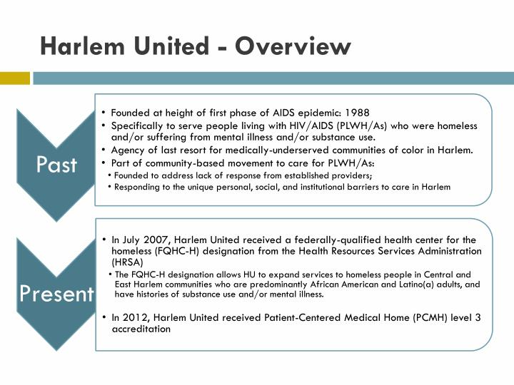 Harlem United - Overview