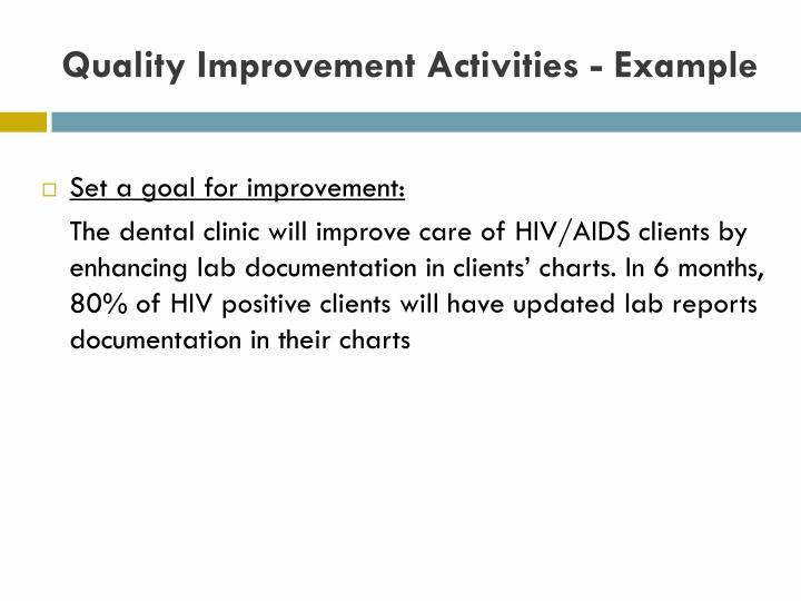 Quality Improvement Activities - Example