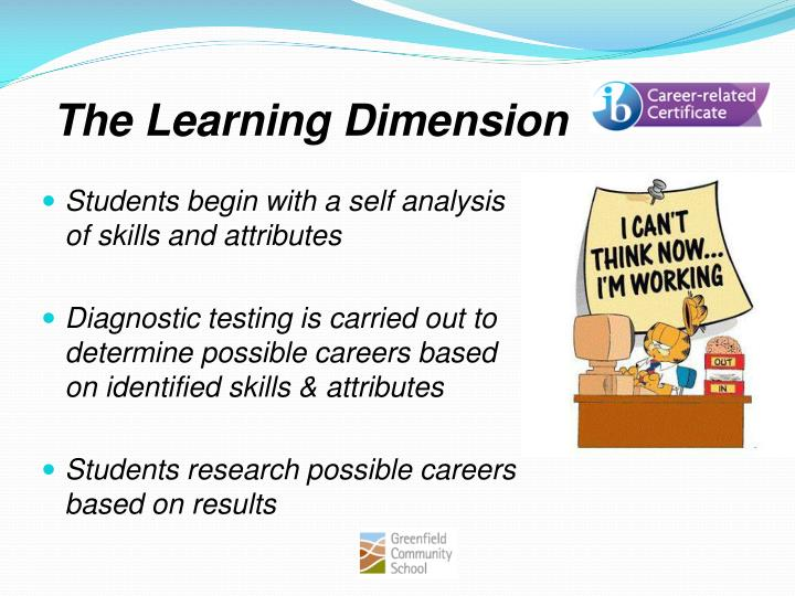 The Learning Dimension