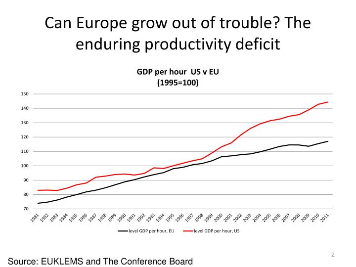 Can europe grow out of trouble the enduring productivity deficit