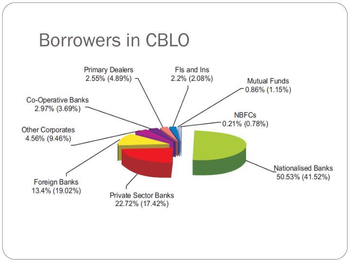 Borrowers in CBLO