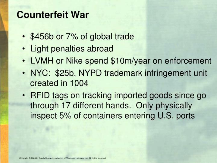 Counterfeit War
