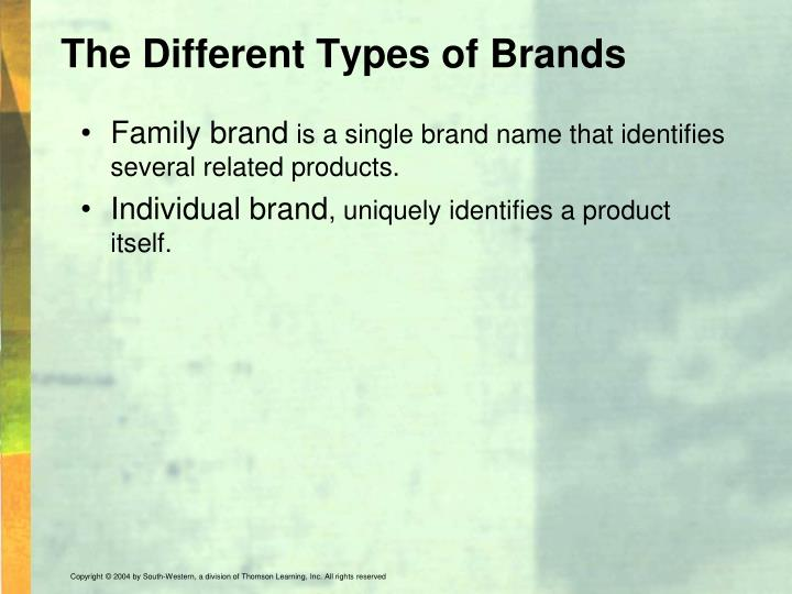 The Different Types of Brands