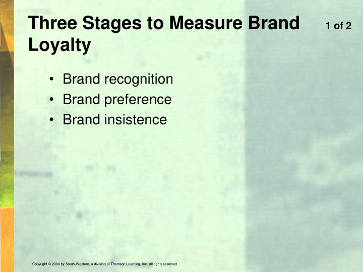 Three Stages to Measure Brand