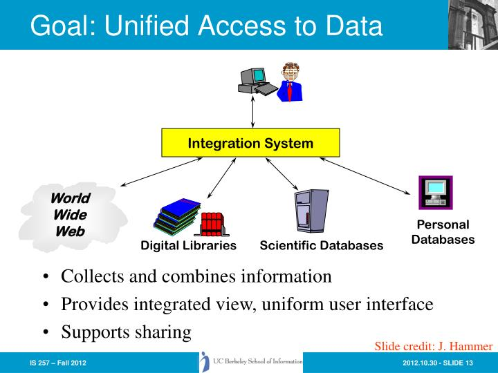 Goal: Unified Access to Data