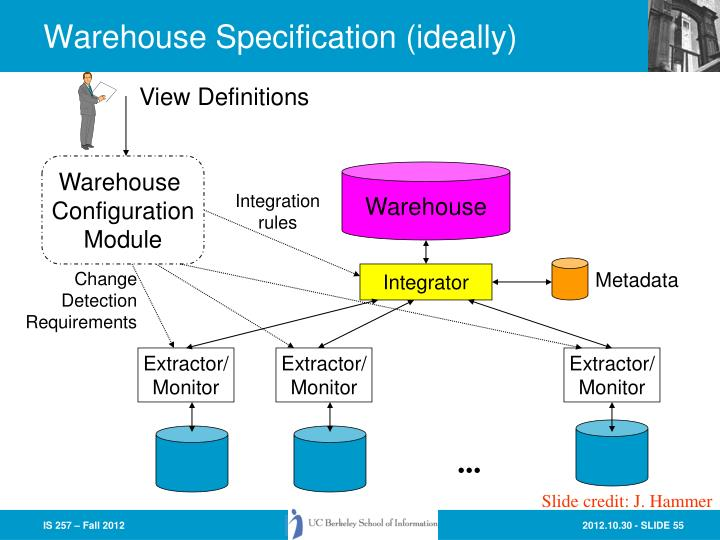 Warehouse Specification (ideally)