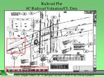 railroad plat 8c railroad valuation cl data