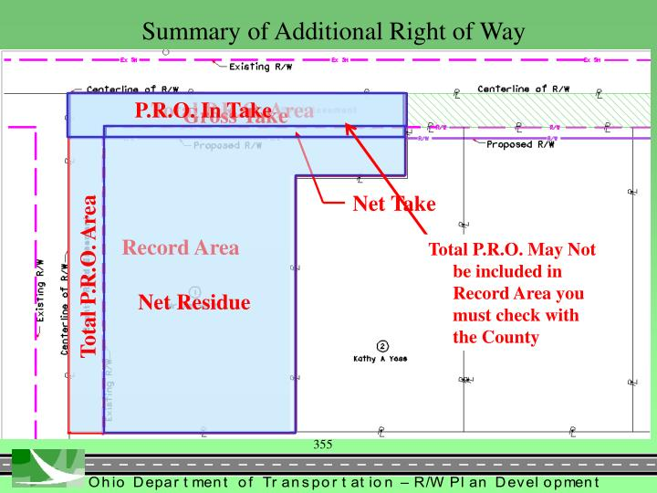 Summary of Additional Right of Way