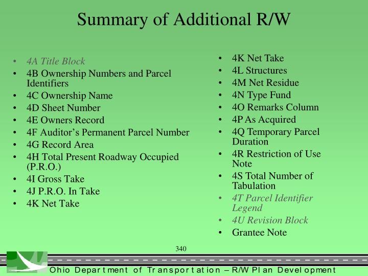 Summary of Additional R/W