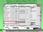summary of additional right of way sht 4 4b ownership numbers parcel identifiers