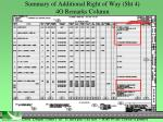 summary of additional right of way sht 4 4o remarks column