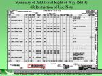 summary of additional right of way sht 4 4r restriction of use note