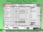 summary of additional right of way sht 4 4s total number of tabulation