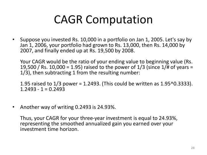 CAGR Computation