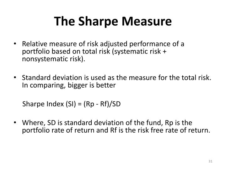 The Sharpe Measure