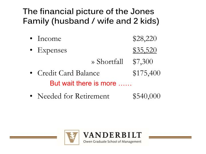 The financial picture of the Jones Family (husband / wife and 2 kids)