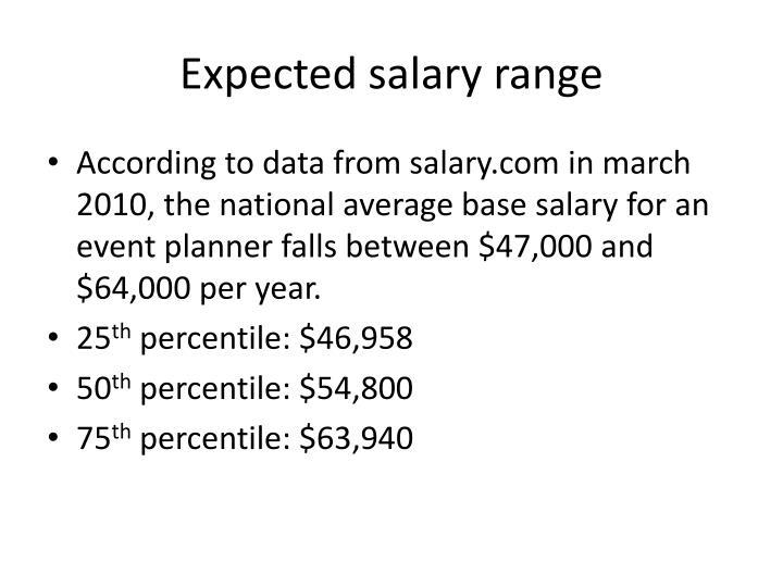 Expected salary range