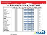 iv informational items media plan1