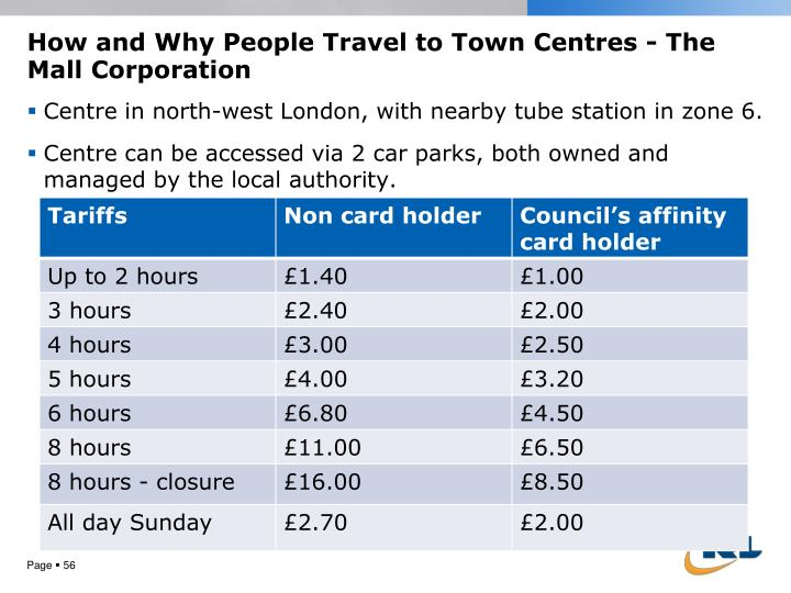 How and Why People Travel to Town