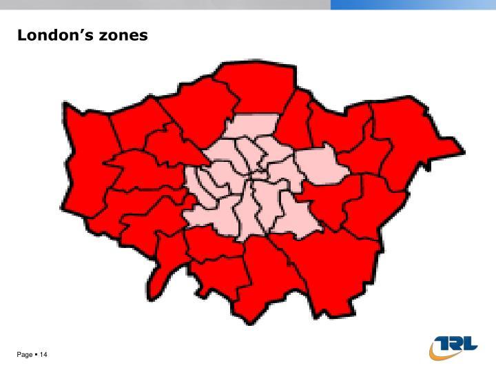 London's zones