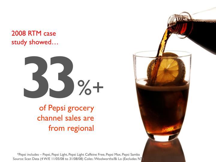 2008 RTM case study showed…