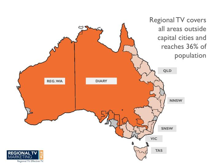 Regional TV covers all areas outside capital cities and reaches 36% of population