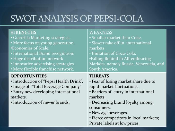 SWOT ANALYSIS OF PEPSI-COLA