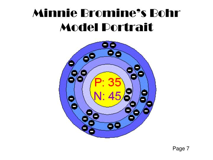Minnie Bromine's Bohr Model Portrait