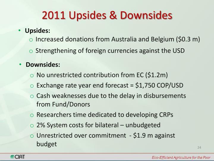 2011 Upsides & Downsides