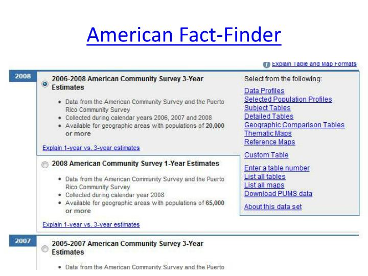 American Fact-Finder