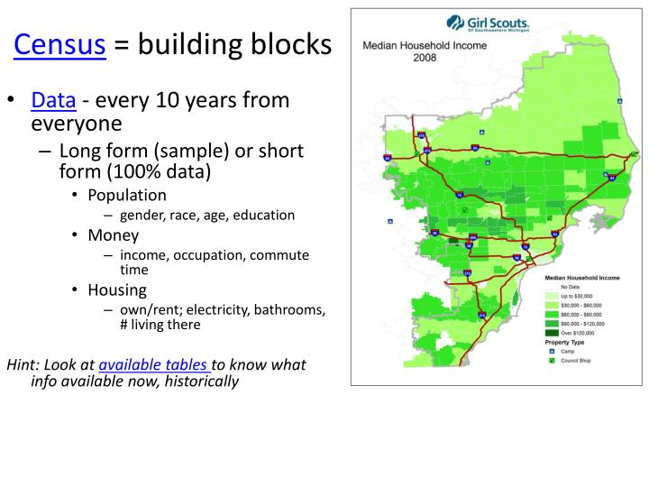 Census building blocks