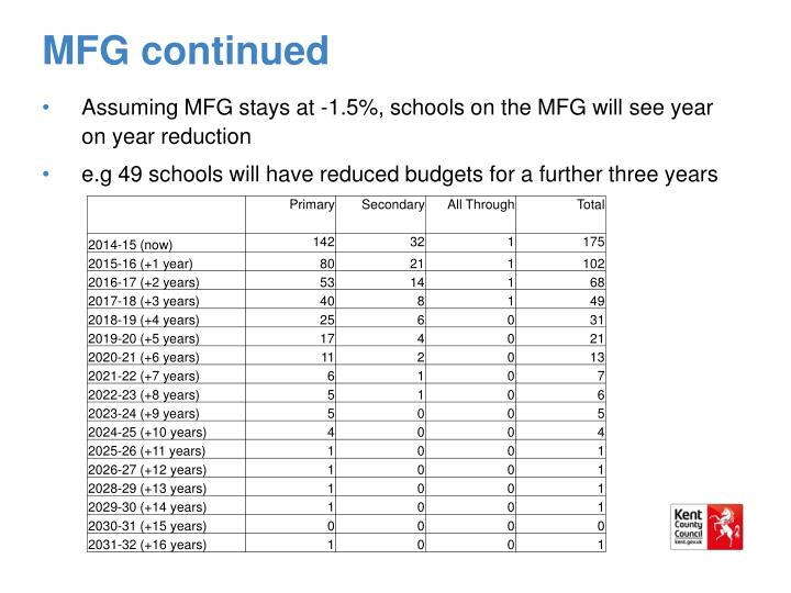 MFG continued