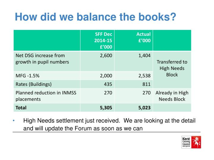 How did we balance the books?