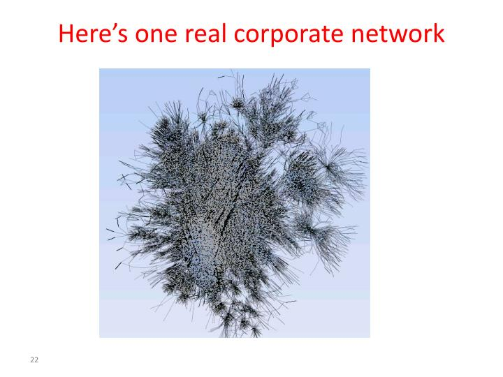 Here's one real corporate network