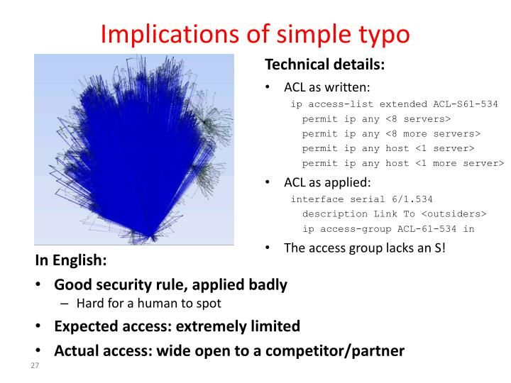 Implications of simple typo