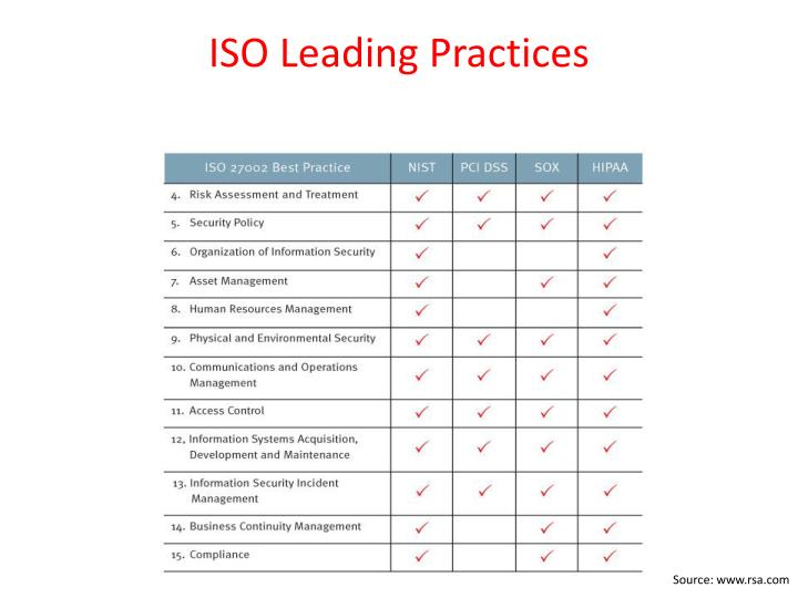 ISO Leading Practices