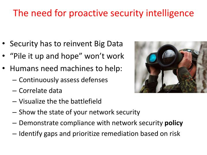 The need for proactive security intelligence
