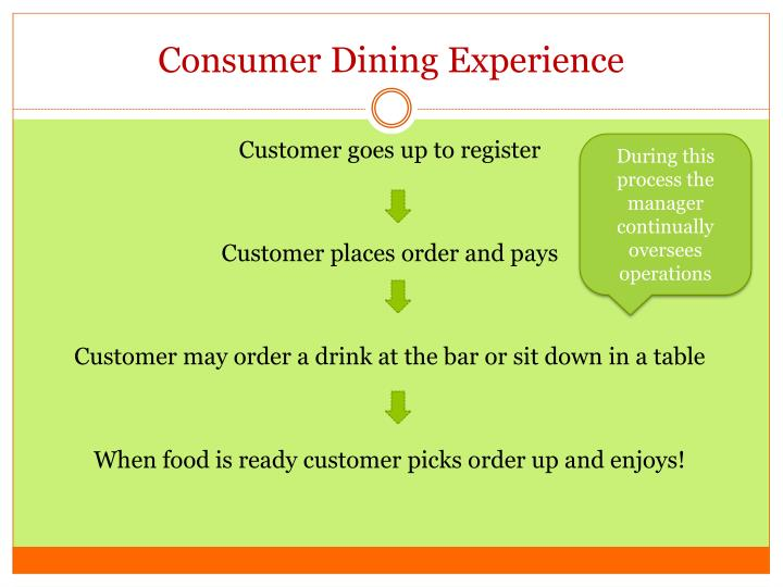 Consumer Dining Experience