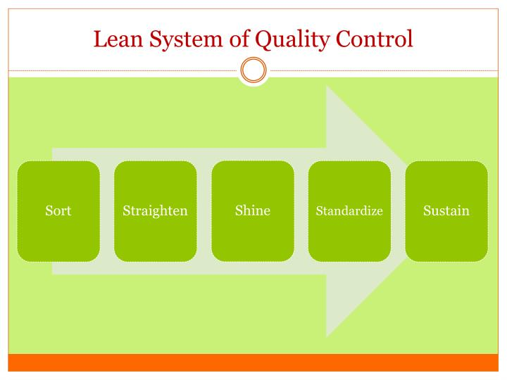 Lean System of Quality Control