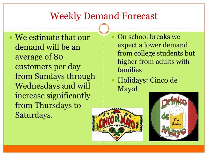 Weekly Demand Forecast
